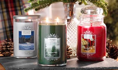 Holiday Fragrance Quiz